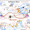 Open Source e Software Libero – Quarta parte