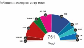 La mappa dell'estrema destra europea nel XXI secolo