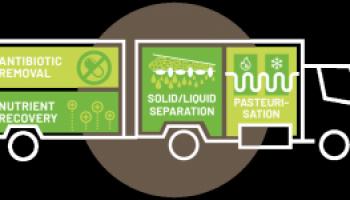 Conversione di rifiuti in una risorsa utilizzabile