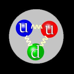 img4_quark_protone
