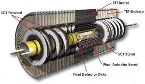 inner-detector