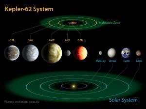 Kepler_5