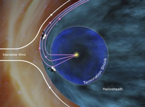 Voyager-1-Encounters-New-Region