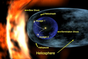 Voyager_1_entering_heliosheath_region