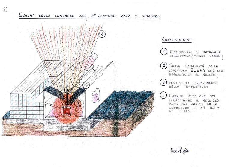 Schema del reattore 4 dopo l'incidente.
