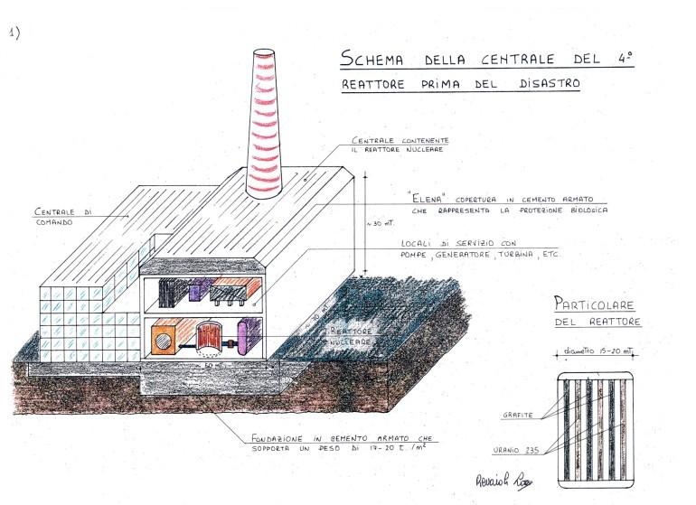Schema del reattore 4 prima dell'incidente.