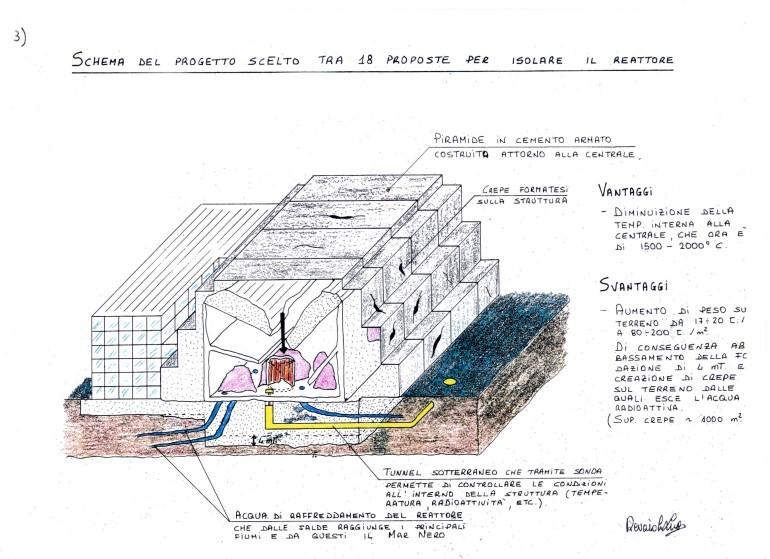 Schema del vecchio sarcofago