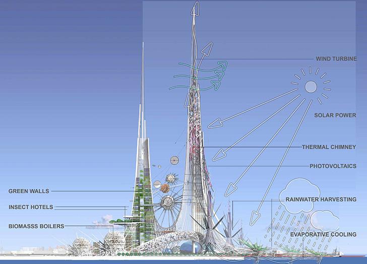 PhoenixTowers-Chetwoods-Architects-4
