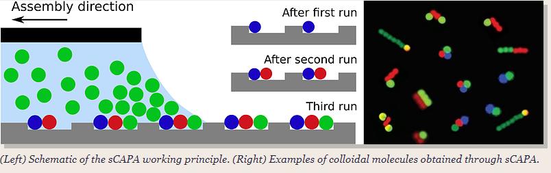 molecole colloidali