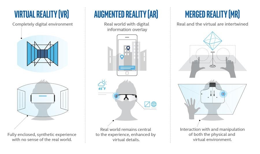 virtual reality_1