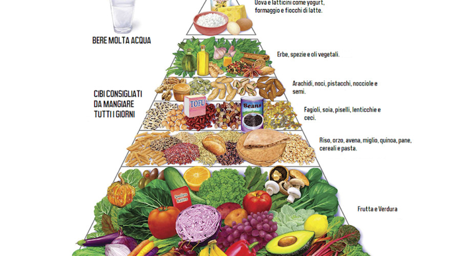 piramide-alimentare-vegetariana
